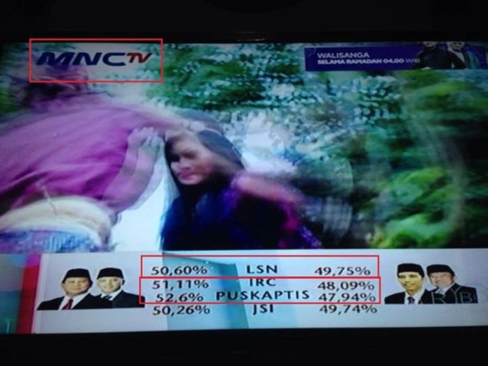 Quick Count Abal-Abal